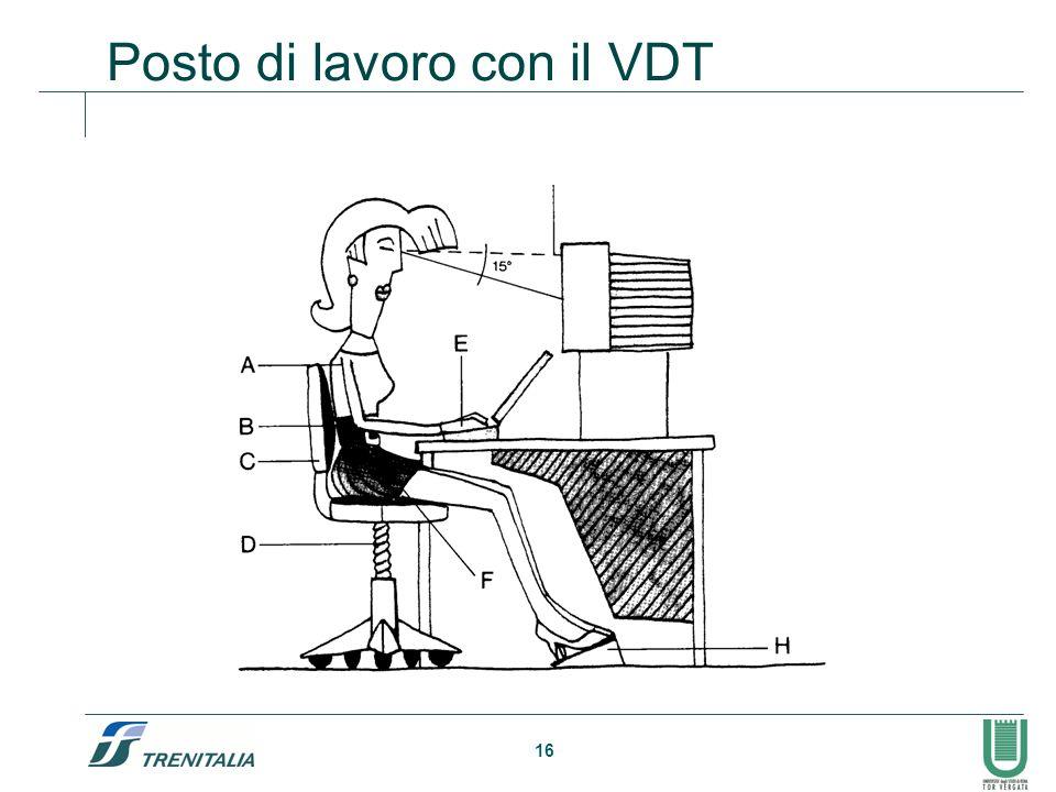 16 Posto di lavoro con il VDT