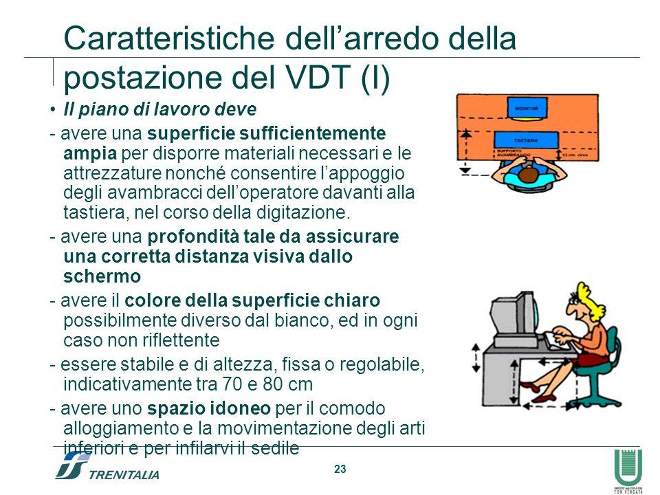 23 Caratteristiche dellarredo della postazione del VDT (I) Il piano di lavoro deve - avere una superficie sufficientemente ampia per disporre material