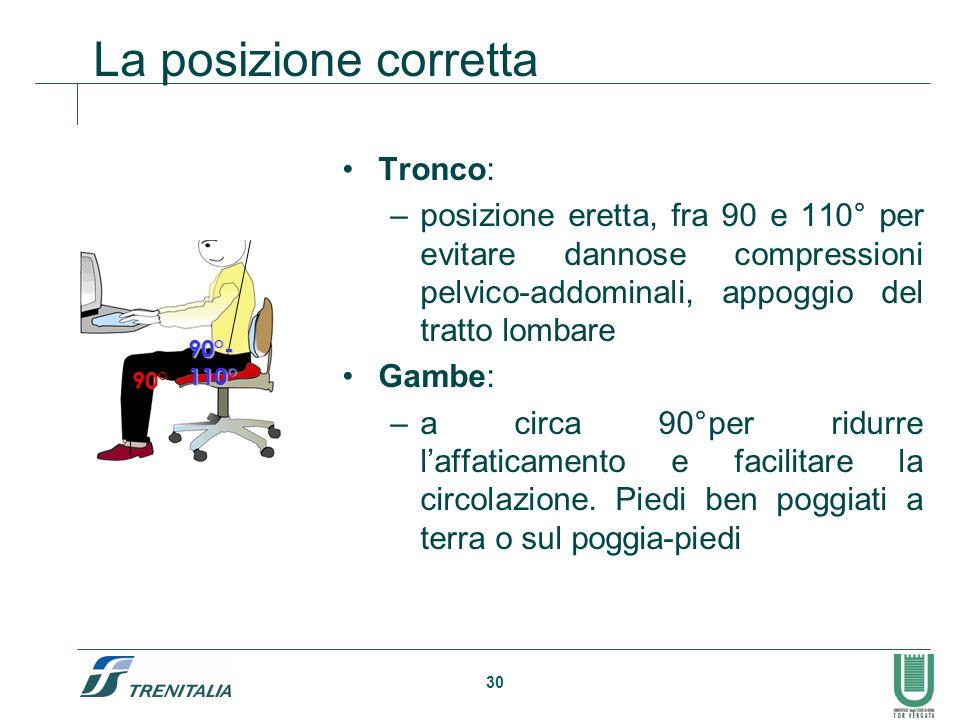 30 La posizione corretta Tronco: –posizione eretta, fra 90 e 110° per evitare dannose compressioni pelvico-addominali, appoggio del tratto lombare Gam