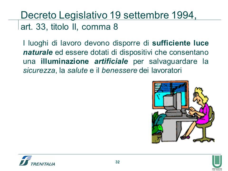 32 Decreto Legislativo 19 settembre 1994, art. 33, titolo II, comma 8 I luoghi di lavoro devono disporre di sufficiente luce naturale ed essere dotati