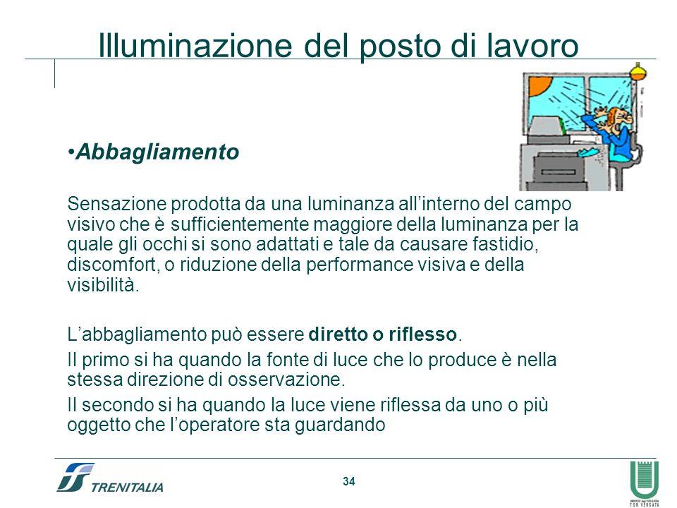 34 Illuminazione del posto di lavoro Abbagliamento Sensazione prodotta da una luminanza allinterno del campo visivo che è sufficientemente maggiore de