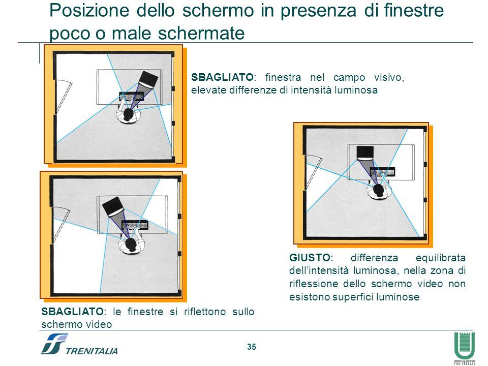 35 Posizione dello schermo in presenza di finestre poco o male schermate SBAGLIATO: finestra nel campo visivo, elevate differenze di intensità luminos