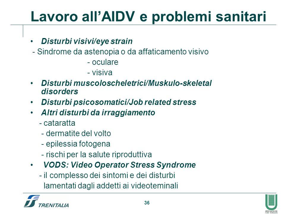 36 Lavoro allAIDV e problemi sanitari Disturbi visivi/eye strain - Sindrome da astenopia o da affaticamento visivo - oculare - visiva Disturbi muscolo
