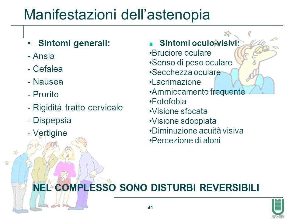 41 Manifestazioni dellastenopia Sintomi generali: - Ansia - Cefalea - Nausea - Prurito - Rigidità tratto cervicale - Dispepsia - Vertigine Sintomi ocu