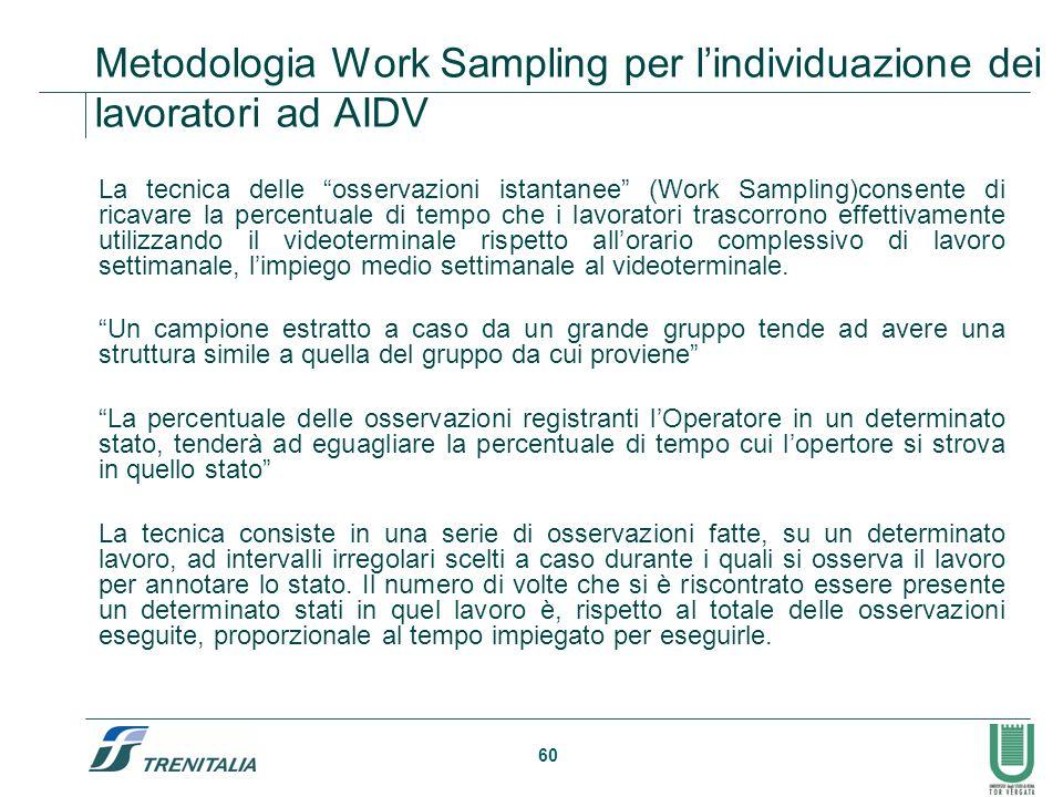 60 Metodologia Work Sampling per lindividuazione dei lavoratori ad AIDV La tecnica delle osservazioni istantanee (Work Sampling)consente di ricavare l