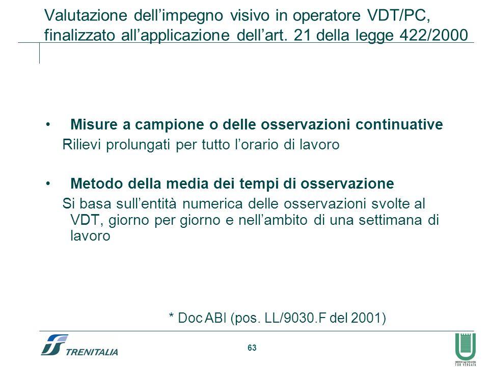 63 Valutazione dellimpegno visivo in operatore VDT/PC, finalizzato allapplicazione dellart. 21 della legge 422/2000 Misure a campione o delle osservaz