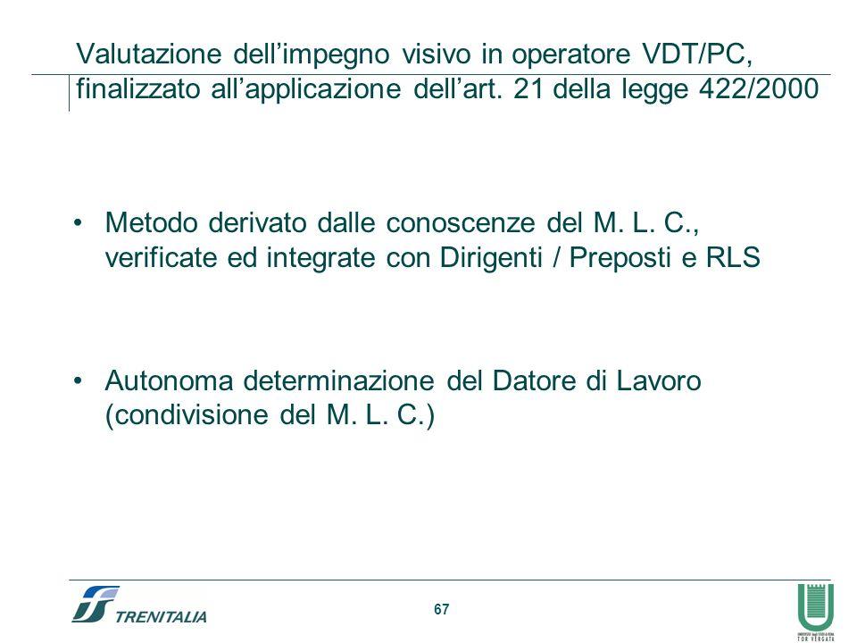 67 Valutazione dellimpegno visivo in operatore VDT/PC, finalizzato allapplicazione dellart. 21 della legge 422/2000 Metodo derivato dalle conoscenze d