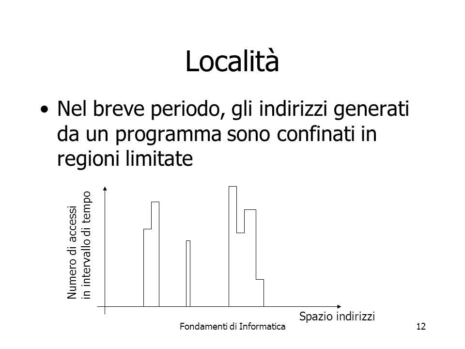 Fondamenti di Informatica12 Località Nel breve periodo, gli indirizzi generati da un programma sono confinati in regioni limitate Spazio indirizzi Numero di accessi in intervallo di tempo