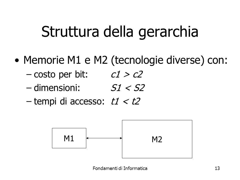 Fondamenti di Informatica13 Struttura della gerarchia Memorie M1 e M2 (tecnologie diverse) con: –costo per bit: c1 > c2 –dimensioni: S1 < S2 –tempi di accesso: t1 < t2 M1 M2