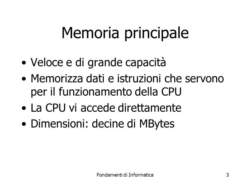 Fondamenti di Informatica3 Memoria principale Veloce e di grande capacità Memorizza dati e istruzioni che servono per il funzionamento della CPU La CPU vi accede direttamente Dimensioni: decine di MBytes