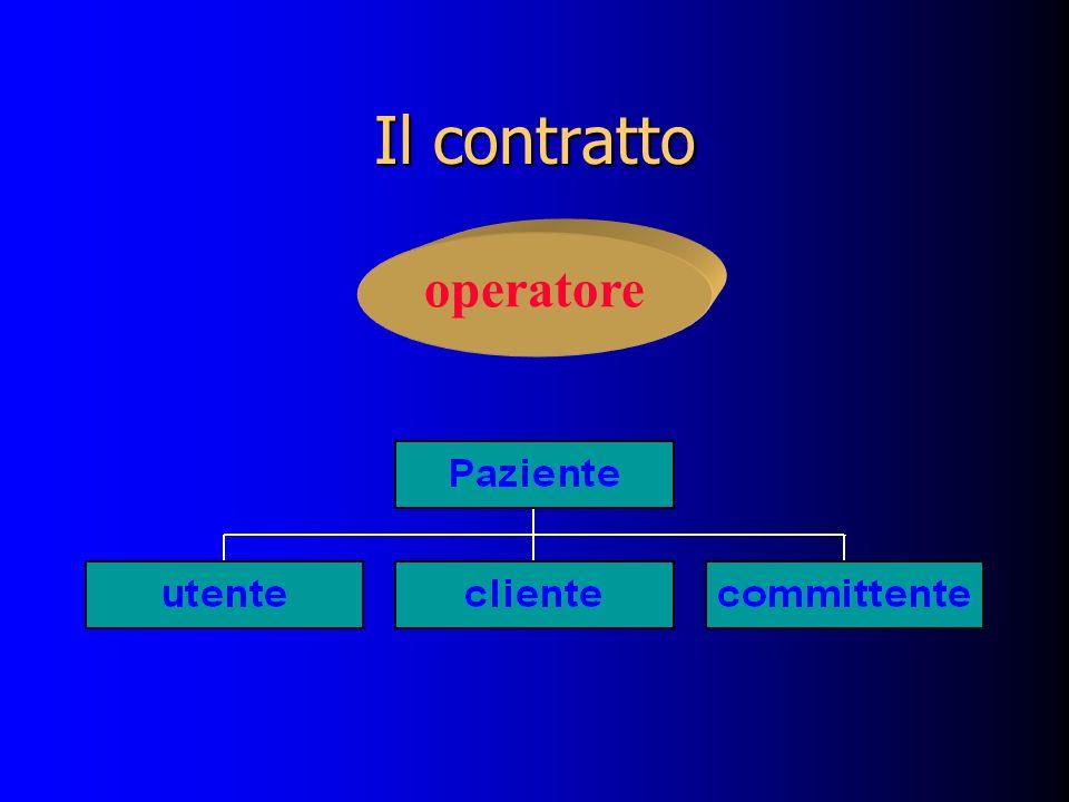 Il contratto operatore