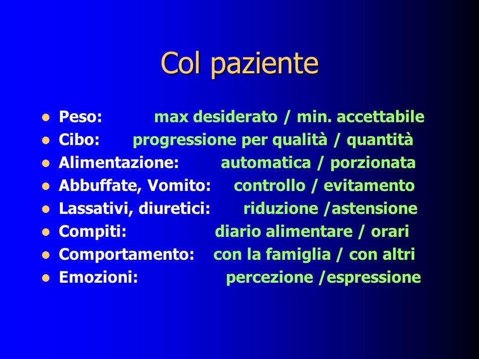 Col paziente Peso: max desiderato / min. accettabile Cibo: progressione per qualità / quantità Alimentazione: automatica / porzionata Abbuffate, Vomit