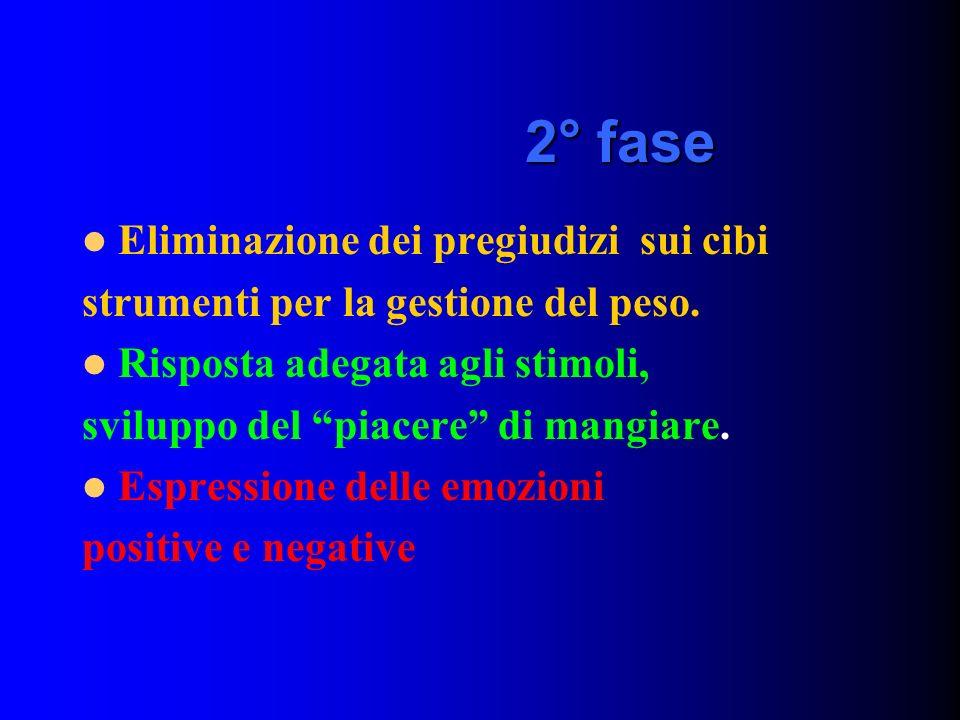2° fase Eliminazione dei pregiudizi sui cibi strumenti per la gestione del peso. Risposta adegata agli stimoli, sviluppo del piacere di mangiare. Espr