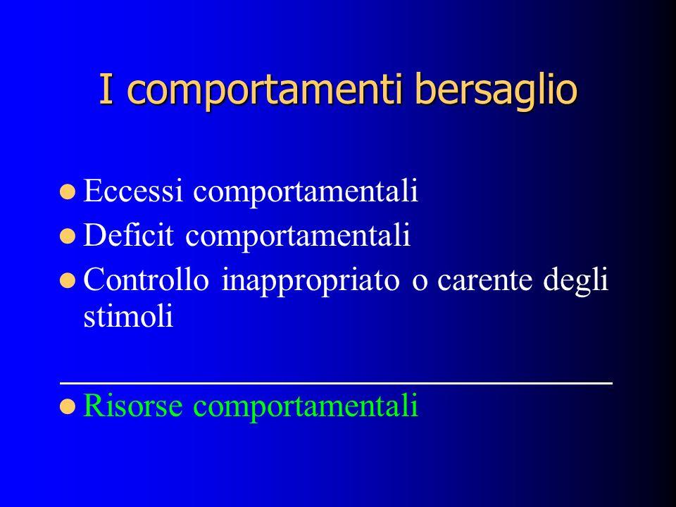 I comportamenti bersaglio Eccessi comportamentali Deficit comportamentali Controllo inappropriato o carente degli stimoli Risorse comportamentali