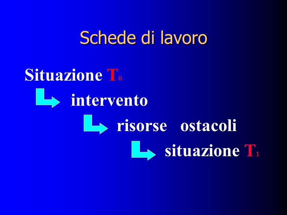 Schede di lavoro Situazione T 0 intervento risorse ostacoli situazione T 1