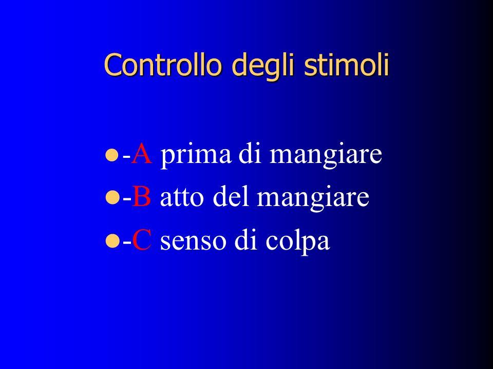 Controllo degli stimoli - A prima di mangiare -B atto del mangiare -C senso di colpa