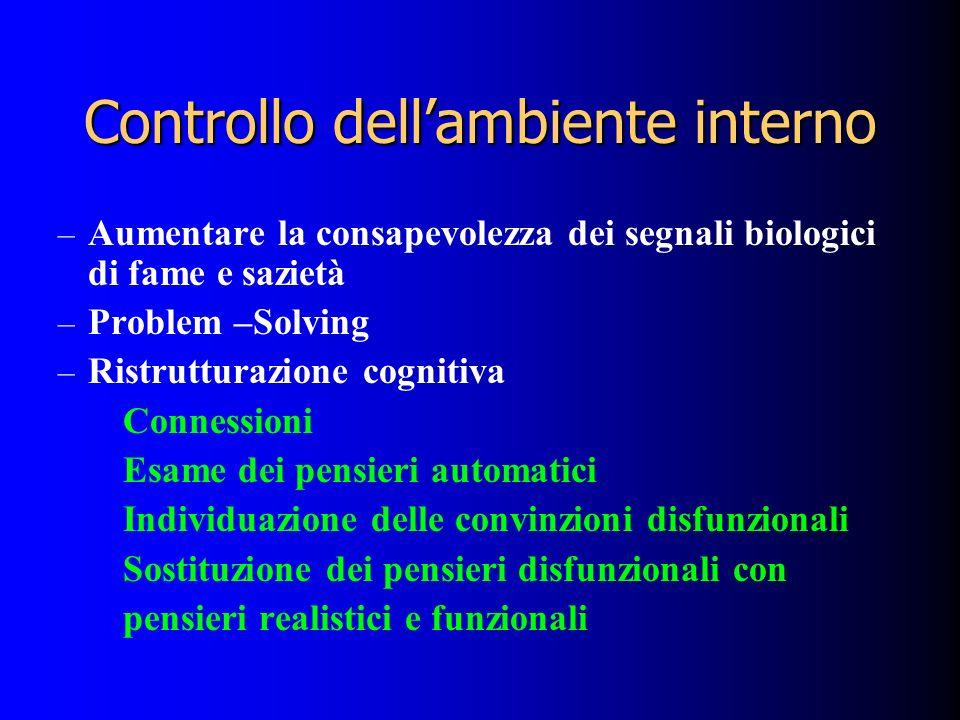Controllo dellambiente interno – Aumentare la consapevolezza dei segnali biologici di fame e sazietà – Problem –Solving – Ristrutturazione cognitiva C