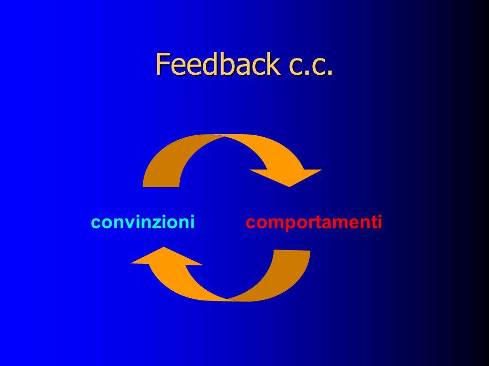 Feedback c.c. convinzionicomportamenti