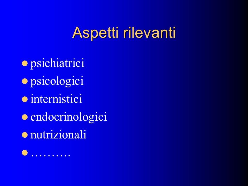 Aspetti rilevanti psichiatrici psicologici internistici endocrinologici nutrizionali ……….