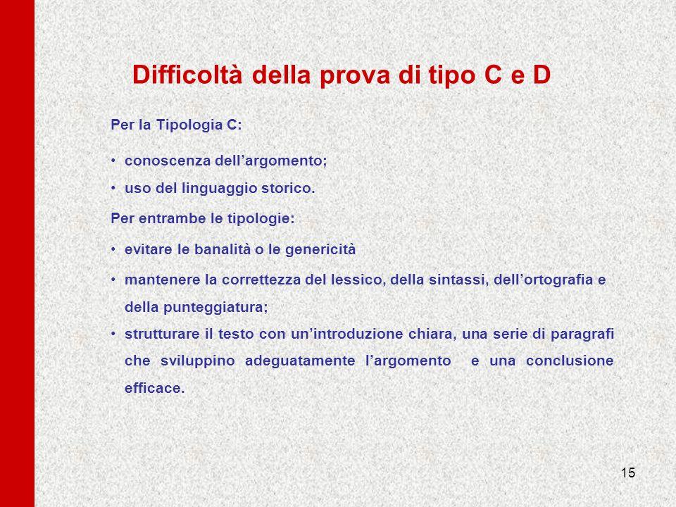 15 Difficoltà della prova di tipo C e D Per la Tipologia C: conoscenza dellargomento; uso del linguaggio storico. Per entrambe le tipologie: evitare l