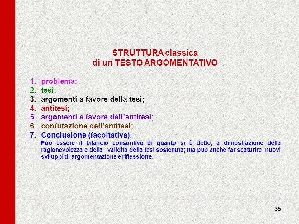35 STRUTTURA classica di un TESTO ARGOMENTATIVO 1.problema; 2.tesi; 3.argomenti a favore della tesi; 4.antìtesi; 5.argomenti a favore dellantìtesi; 6.