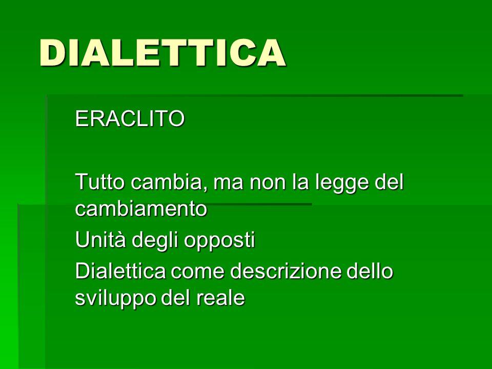DIALETTICA ERACLITO Tutto cambia, ma non la legge del cambiamento Unità degli opposti Dialettica come descrizione dello sviluppo del reale