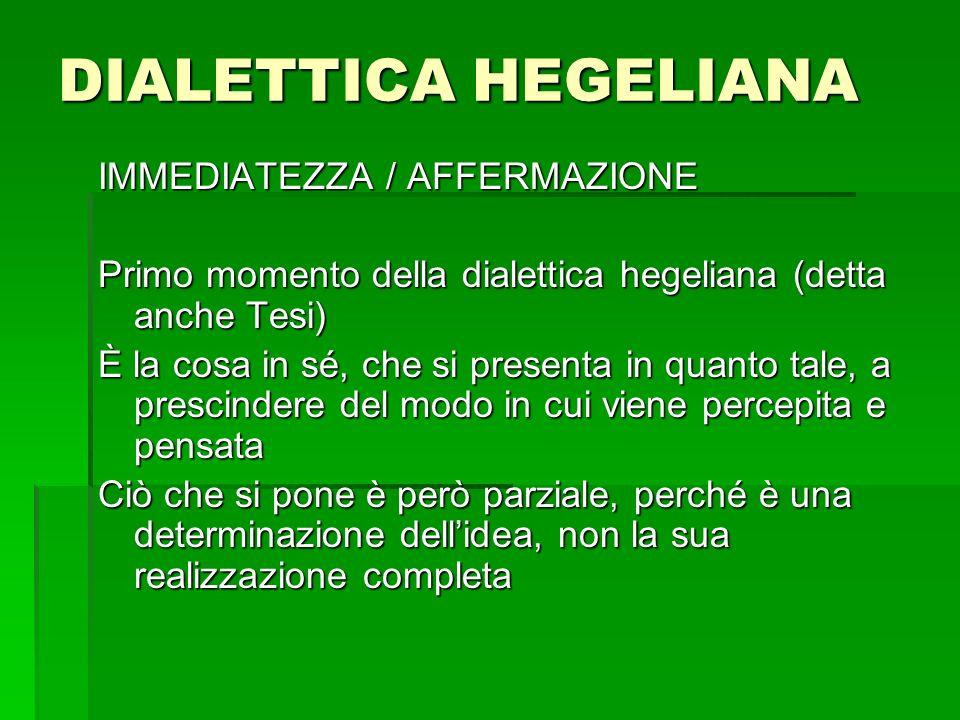 DIALETTICA HEGELIANA IMMEDIATEZZA / AFFERMAZIONE Primo momento della dialettica hegeliana (detta anche Tesi) È la cosa in sé, che si presenta in quant