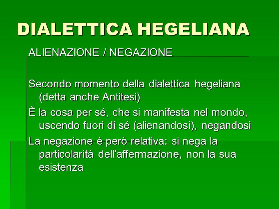 DIALETTICA HEGELIANA ALIENAZIONE / NEGAZIONE Secondo momento della dialettica hegeliana (detta anche Antitesi) È la cosa per sé, che si manifesta nel