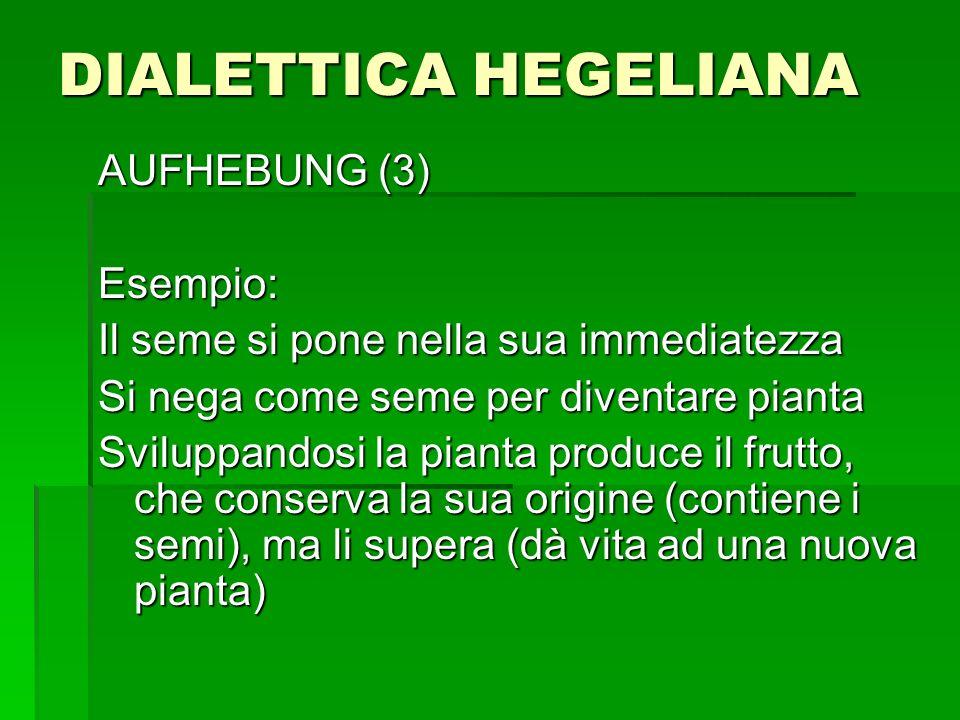 DIALETTICA HEGELIANA AUFHEBUNG (3) Esempio: Il seme si pone nella sua immediatezza Si nega come seme per diventare pianta Sviluppandosi la pianta prod