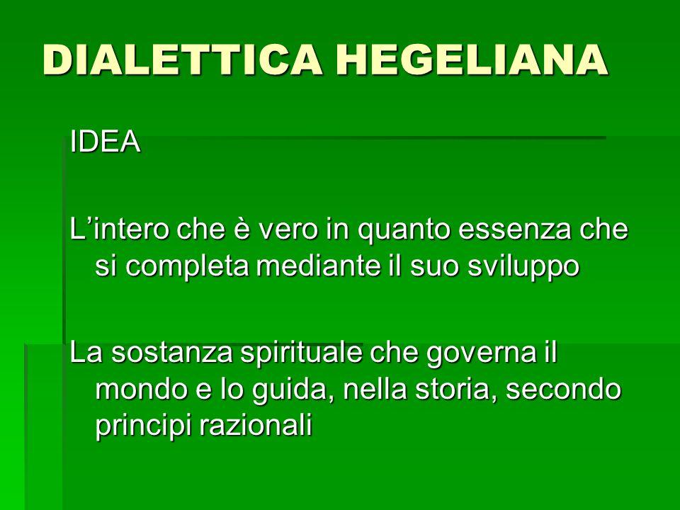 DIALETTICA HEGELIANA IDEA Lintero che è vero in quanto essenza che si completa mediante il suo sviluppo La sostanza spirituale che governa il mondo e