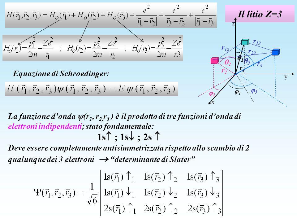 Modellizzazione della funzione donda del litio con un potenziale medio di schermo La shell chiusa dei due elettroni interni crea uno schermo della carica elettrica del nucleo Si può trattare la funzione donda del litio come prodotto di una funzione donda che descrive i due elettroni in singoletto di spin sullo stato 1s (shell chiusa dellelio, [He]) per la funzione donda del terzo elettrone sullorbitale 2s o sullorbitale generico nl: (r 1, r 2, r 3 ) =[He(r 1, r 2 )] |nl(r 3 )> |1s> n=1, l=0 |2s> n=2, l=0 La carica elettrica del nucleo viene vista non con la sua Z reale ma con una Z efficace