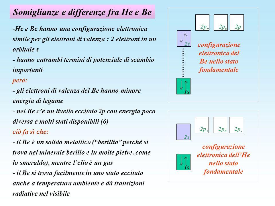 Somiglianze e differenze fra He e Be -He e Be hanno una configurazione elettronica simile per gli elettroni di valenza : 2 elettroni in un orbitale s