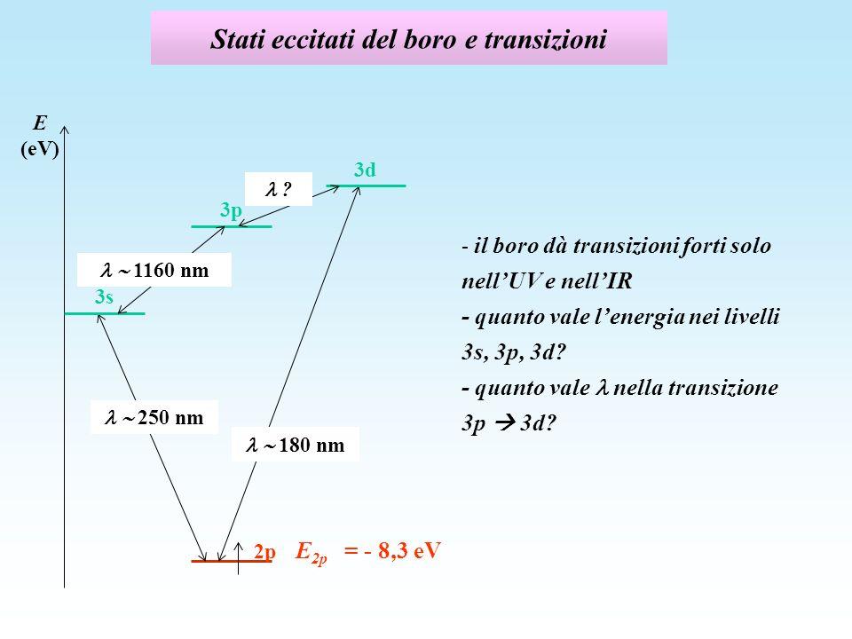 Stati eccitati del boro e transizioni - il boro dà transizioni forti solo nellUV e nellIR - quanto vale lenergia nei livelli 3s, 3p, 3d? - quanto vale