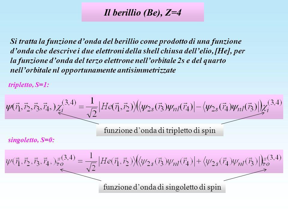 energie (eV) atomo di berillio 3s 2p 4s 3p 2s 5s 3d 4d 5p 5s 3s 4d4p 3d 3p 2p singoletto S=0tripletto S=1 ns np nd 1 S 1 P 1 D ns np nd 3 S 3 P 3 D E (eV) 0 -2 -4 -6 -8 -10 tripletto 5d - 1,13 5p - 1,30 5s - 1,38 4d - 1,44 4p - 1,64 4s - 1,88 3d - 2,12 3p - 2,51 3s - 3,33 2p - 6,78 singoletto 5d - 1,06 5p - 1,25 5s - 1,31 4d - 1,30 4p - 1,57 4s - 1,78 3d - 1,83 3p - 2,36 3s - 3,04 2p - 4,35 2s - 9,3 4s 5p 5d 4p 5p differenze dovute ai termini di scambio