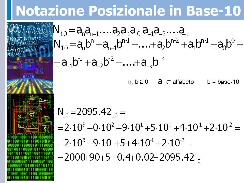 Notazione Posizionale in Base-2 n, b 0,alfabeto, base b = 2 alfabeto = {0, 1} bit Conversione da Binario a Decimale