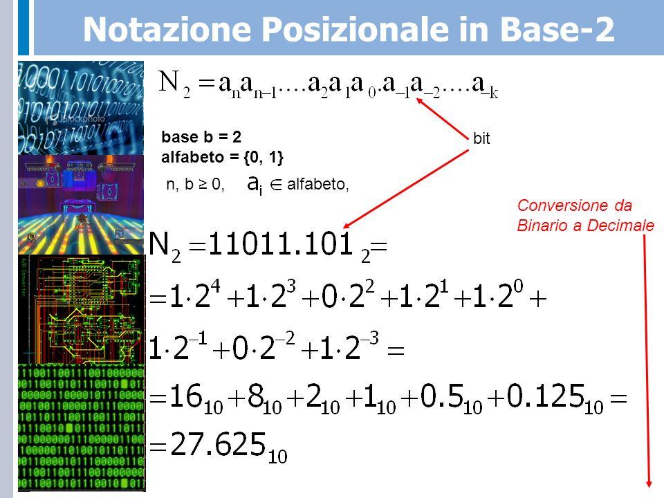 Sistema Numerico Binario: Perché.