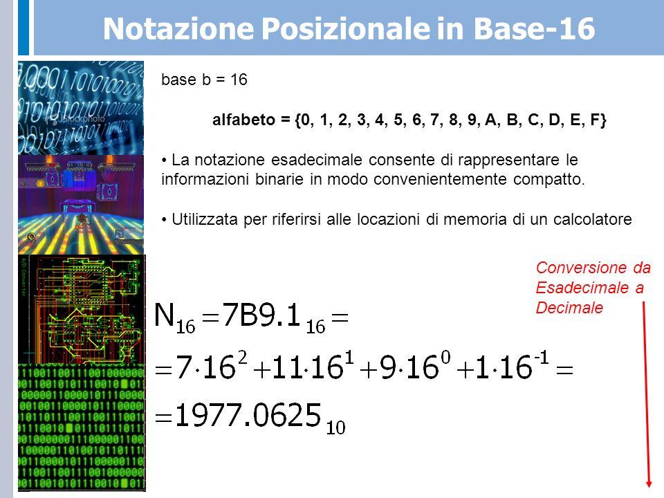 base b = 16 alfabeto = {0, 1, 2, 3, 4, 5, 6, 7, 8, 9, A, B, C, D, E, F} La notazione esadecimale consente di rappresentare le informazioni binarie in modo convenientemente compatto.