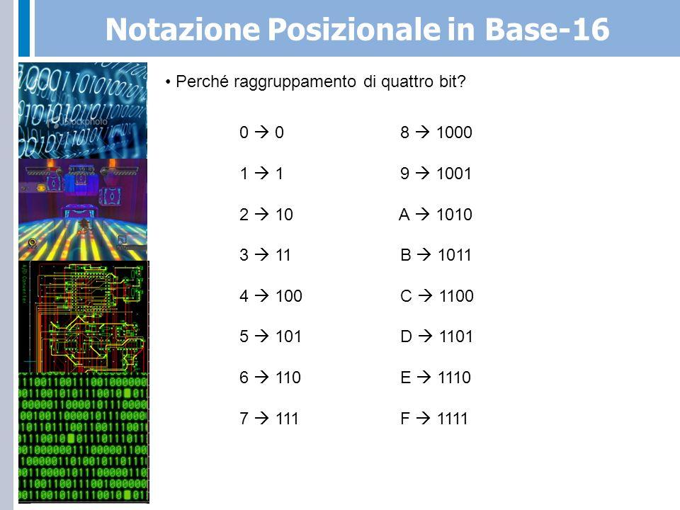 base b = p alfabeto = {0, 1, 2,..., p-1} Conversione dalla base p alla base 10: Notazione Posizionale in Base-p