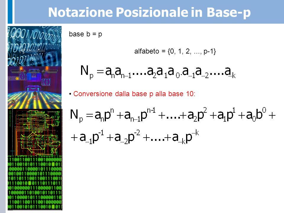 Conversioni da Base Decimale a Base p