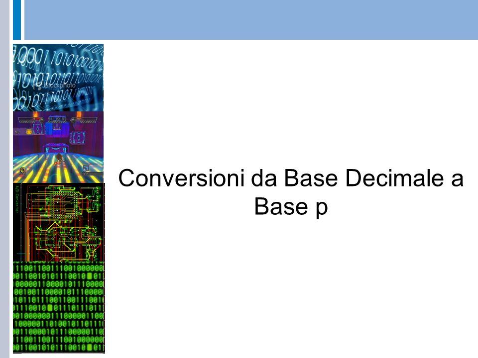 Conversione di Interi da Base-10 a Base-p