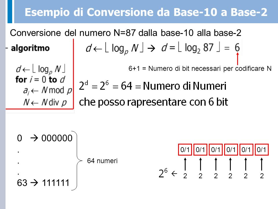 Conversione del numero N=87 dalla base-10 alla base-2 d+1 = Numero di bit necessari per codificare N 0 000000.