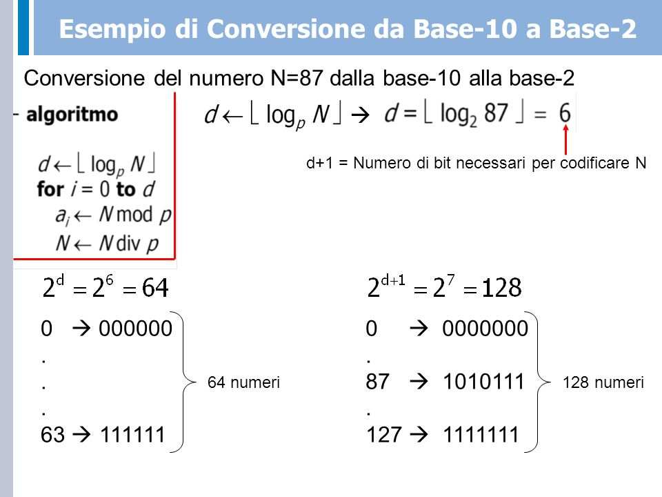 Conversione del numero N=87 dalla base-10 alla base-2 for i=0 to 6 i=0, N=871 87 mod 2 43 87 div 2 i=1, N=431 43 mod 221 43 div 2 i=2, N=211 21 mod 210 21 div 2 i=3, N=100 10 mod 25 10 div2 i=4, N=51 5 mod 22 5 div 2 i=5, N=20 2 mod 21 2 div 2 i=6, N=11 1 mod 20 1 div 2