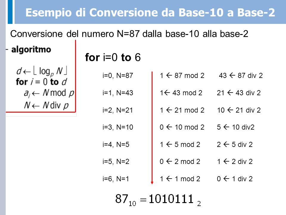 Conversione di Frazionari da Base-10 a Base-p