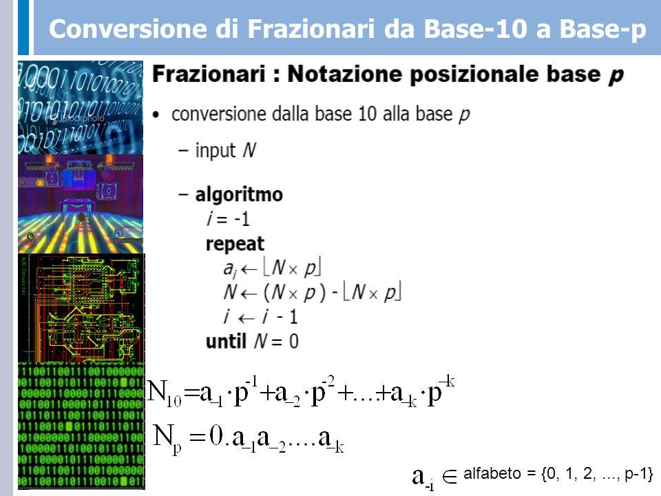 Conversione di Frazionari da Base-10 a Base-p Parte Intera Parte Frazionaria Parte da calcolare