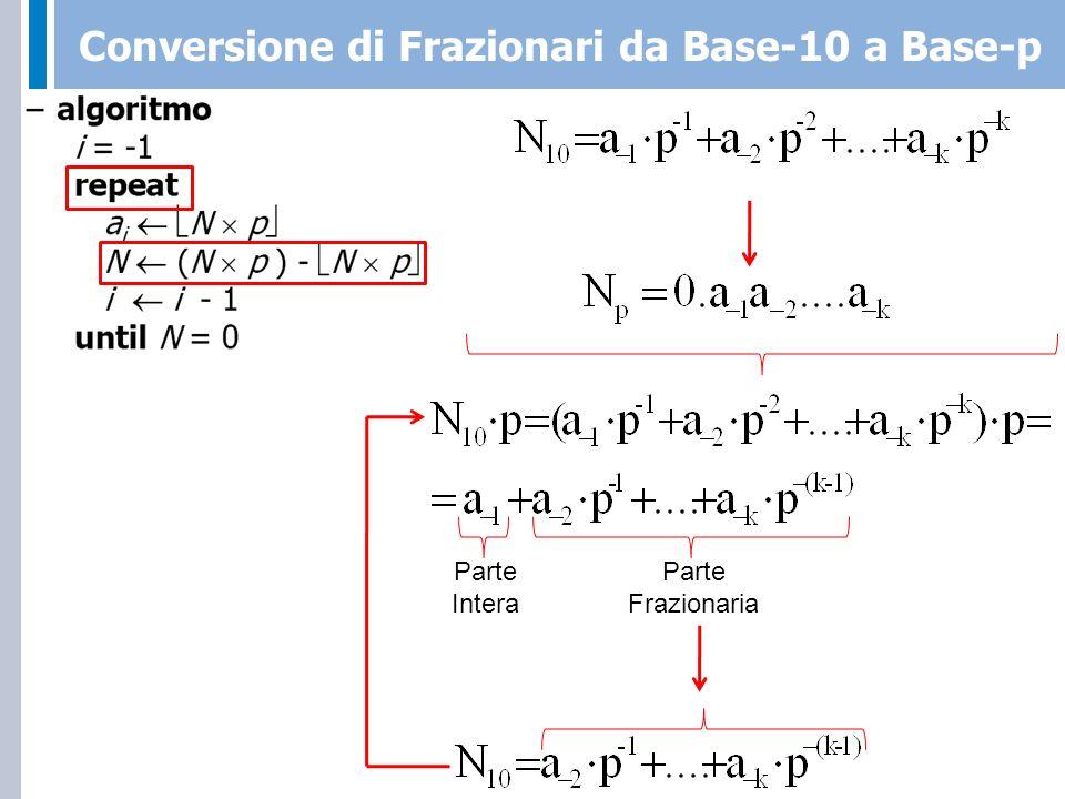 Esempio Conversione da Base-10 a Base-2 Conversione del numero N=0.625 dalla base-10 alla base-2