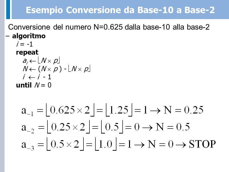 Rappresentazione dei Numeri Interi nei Calcolatori