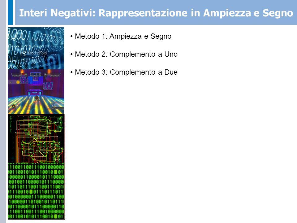 Interi Negativi: Rappresentazione in Ampiezza e Segno Tale metodo utilizza il primo bit (quello più significativo) per indicare il segno.