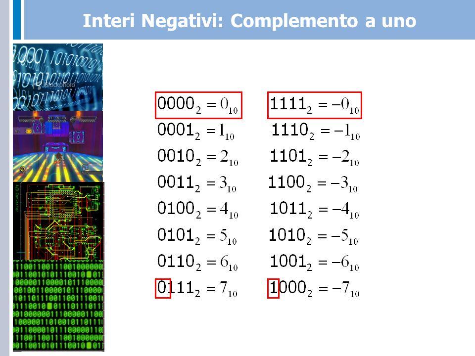 Interi Negativi: Complemento a due Metodo più diffuso La rappresentazione degli interi positivi corrisponde con quella dei primi numeri naturali Quella dei numeri negativi si ottiene aggiungendo una unità al complemento a uno.