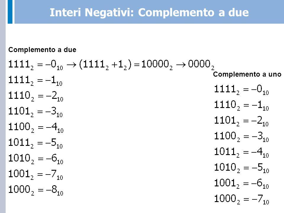 Interi Negativi: Complemento a due Complemento a due Svantaggi: dissimetria del numero negativo in più Vantaggi: rappresentazione unica dello 0 struttura ciclica: aggiungendo una unità al massimo numero rappresentabile (+7) si ootiene il minimo (-8) operazioni aritmetiche coi numeri negativi utilizzando le stesse regole dei numeri positivi considero negativi e positivi unitamente