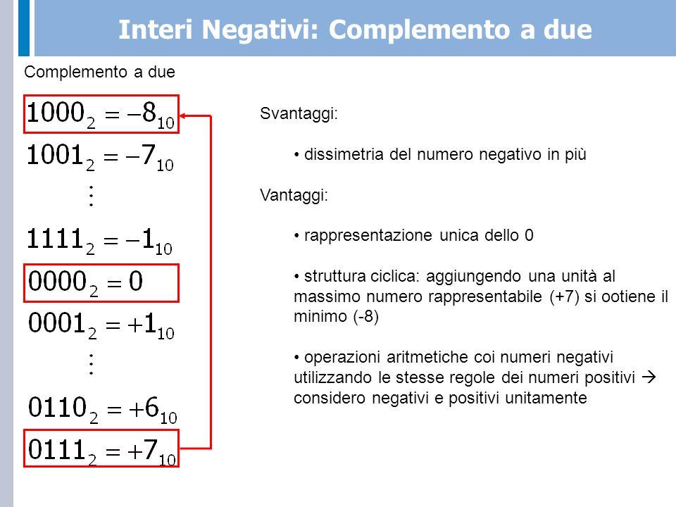 Interi Negativi: Complemento a due Complemento a due Vantaggi: operazioni aritmetiche coi numeri negativi utilizzando le stesse regole dei numeri positivi considero negativi e positivi unitamente